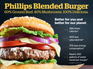 And Phillips Gourmet, a wholly-owned subsidiary of Phillips Mushroom Farms, sells this Blended Burger, which is 60-percent beef and 40-percent mushroom, with fewer calories and less saturated fat. For more information about Phillips Mushroom Farms, click on the highlighted link above. How do you like to cook with mushrooms? Share your thoughts with me in the comments section. I would love to hear from you!