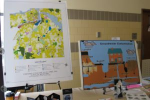 An excellent display about how groundwater becomes contaminated