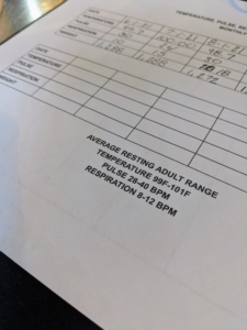 There is a page specifically meant to record TPR, which is done once a month for every horse, pony, and donkey. It is important to do this regularly to determine what is normal. At the bottom of this page, Helen indicates the normal ranges for horses.
